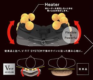 ルルド プレミアムマッサージクッション ダブルもみVW「V フィットシステム(V Fit System)」
