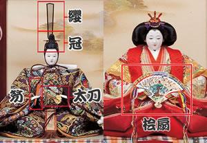 雛人形 七段飾りの飾り方「1段目:親王」