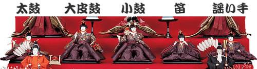 雛人形 七段飾りの飾り方「3段目:五人囃子」